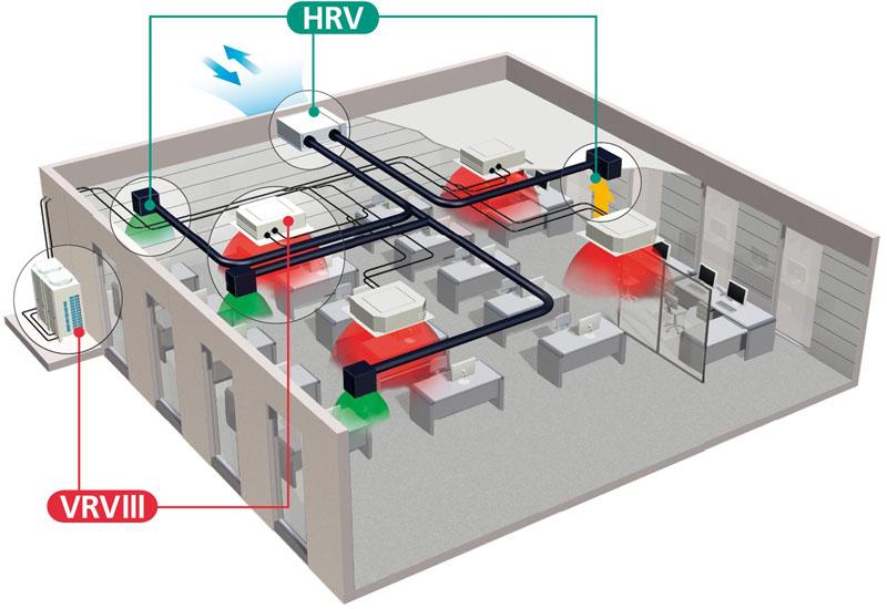 Схема кондиціонування готелю